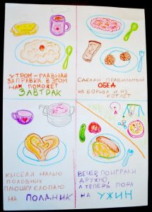 Ребёнок путает названия приёмов пищи? Как запомнить когда полдник, а когда завтрак? Используем запоминание образов