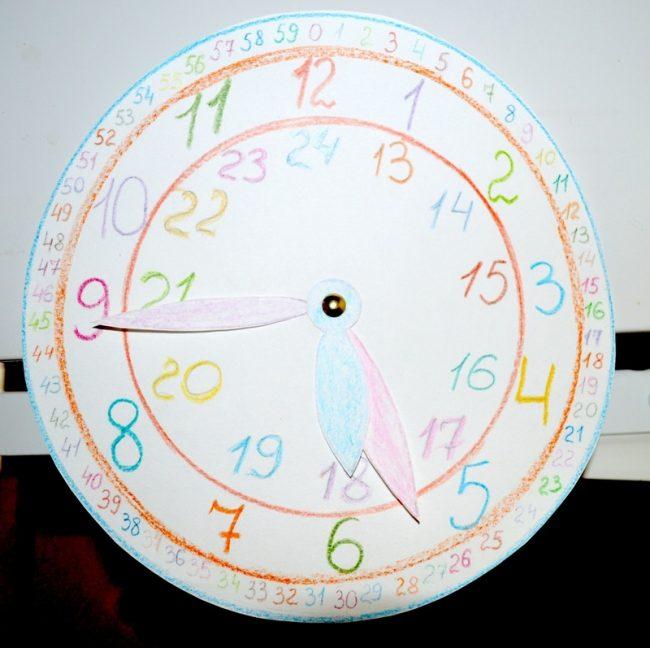 Изучаем время с ребёнком. Как научить ребенка понимать время по часам. Рисуем часы