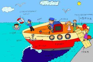 Из чего состоит корабль – стихи про корабли для детей
