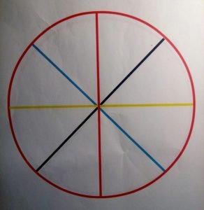 буквы в круге
