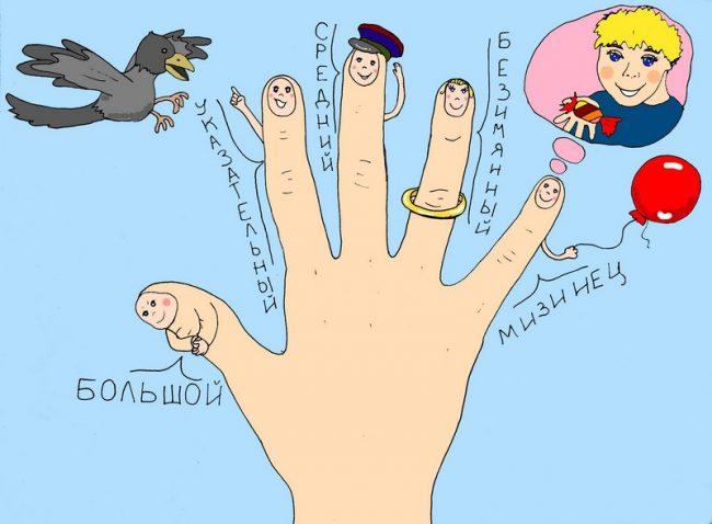 Пять пальцев на руке - Стихи про пальцы