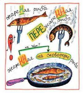 Это мой рисунок про русский язык